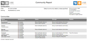 sfiler communities report